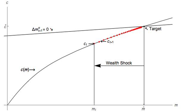 System Modeling And Simulation Frank L. Severance Pdf